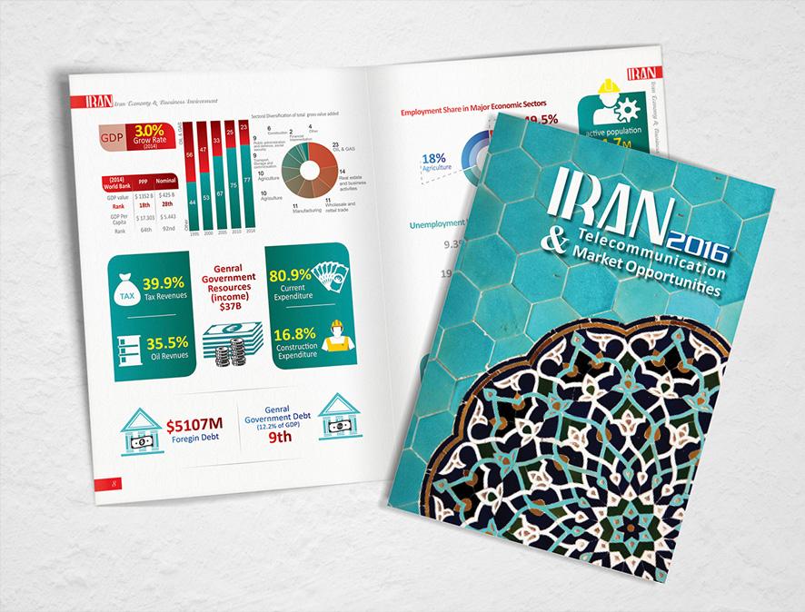 طراحی کتابچه اینفوگرافی به زبان انگلیسی برای شرکت زیرساخت ارتباطات