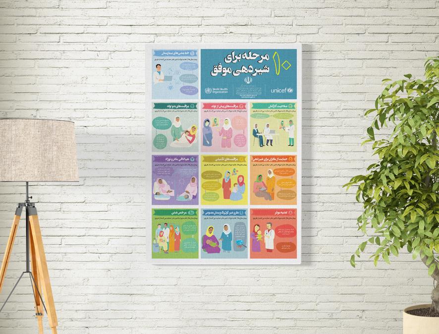 طراحی پوستر کمپین شیردهی