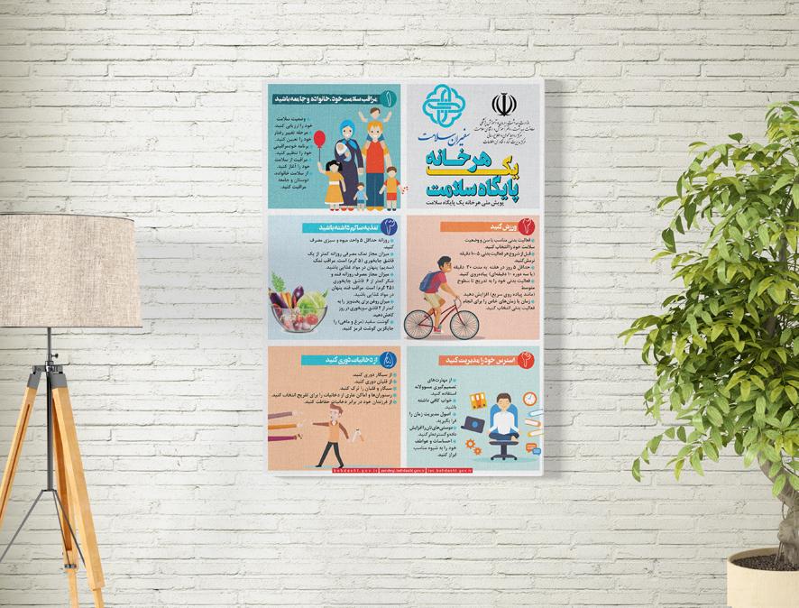 طراحی پوستر برنامه هرخانه، یک پایگاه سلامت